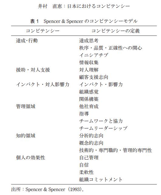 日本におけるコンピテンシー