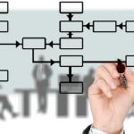 職場の人間関係を改善する研修とは?具体的な目的や内容について